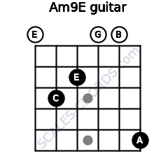 Am9/E for guitar on frets 0, 3, 2, 0, 0, 5
