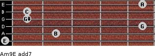 Am9/E add(7) for guitar on frets 0, 2, 5, 1, 1, 5