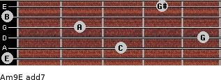 Am9/E add(7) for guitar on frets 0, 3, 5, 2, 0, 4