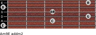 Am9/E add(m2) guitar chord