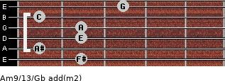 Am9/13/Gb add(m2) guitar chord