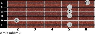 Am9 add(m2) for guitar on frets 5, 2, 5, 5, 5, 6