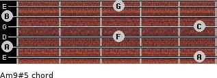 Am9#5 for guitar on frets 5, 0, 3, 5, 0, 3