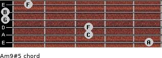 Am9#5 for guitar on frets 5, 3, 3, 0, 0, 1