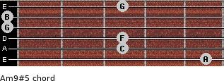 Am9#5 for guitar on frets 5, 3, 3, 0, 0, 3