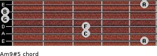Am9#5 for guitar on frets 5, 3, 3, 0, 0, 5