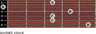 Am9#5 for guitar on frets 5, 3, 3, 4, 0, 3