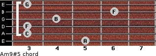 Am9#5 for guitar on frets 5, 3, 3, 4, 6, 3