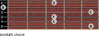 Am9#5 for guitar on frets 5, 3, 3, 5, 0, 3
