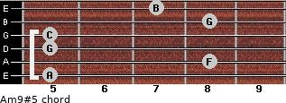 Am9#5 for guitar on frets 5, 8, 5, 5, 8, 7