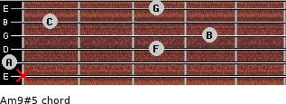 Am9#5 for guitar on frets x, 0, 3, 4, 1, 3