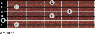 Am9#5/F for guitar on frets 1, 0, 3, 4, 1, 3