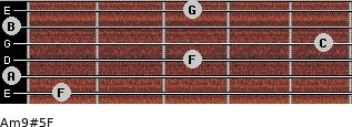 Am9#5/F for guitar on frets 1, 0, 3, 5, 0, 3