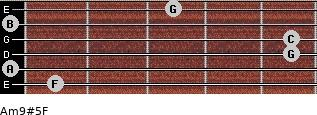 Am9#5/F for guitar on frets 1, 0, 5, 5, 0, 3