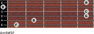 Am9#5/F for guitar on frets 1, 2, 5, 5, 0, 5