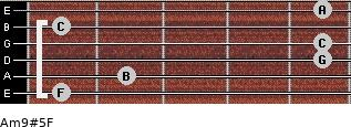 Am9#5/F for guitar on frets 1, 2, 5, 5, 1, 5