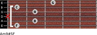 Am9#5/F for guitar on frets 1, 2, x, 2, 1, 3