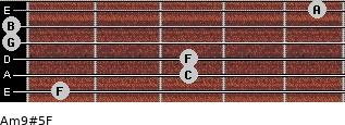 Am9#5/F for guitar on frets 1, 3, 3, 0, 0, 5