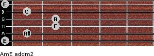 Am/E add(m2) guitar chord