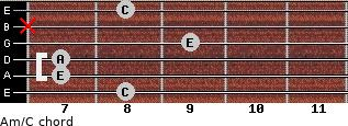 Am/C for guitar on frets 8, 7, 7, 9, x, 8