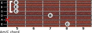 Am/C for guitar on frets 8, x, 7, 5, 5, 5