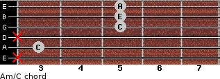 Am/C for guitar on frets x, 3, x, 5, 5, 5