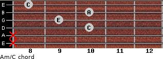 Am/C for guitar on frets x, x, 10, 9, 10, 8