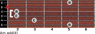 Am add(4) for guitar on frets 5, 3, 2, 2, x, 5