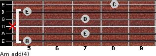 Am add(4) for guitar on frets 5, 7, x, 7, 5, 8