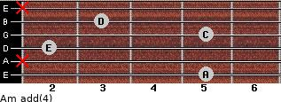 Am add(4) for guitar on frets 5, x, 2, 5, 3, x