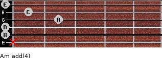Am add(4) for guitar on frets x, 0, 0, 2, 1, 0
