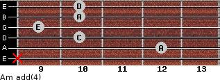 Am add(4) for guitar on frets x, 12, 10, 9, 10, 10