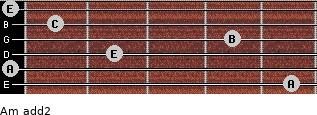 Am add(2) for guitar on frets 5, 0, 2, 4, 1, 0