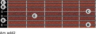 Am add(2) for guitar on frets 5, 0, 2, 5, 0, 0