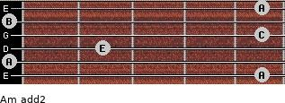 Am add(2) for guitar on frets 5, 0, 2, 5, 0, 5