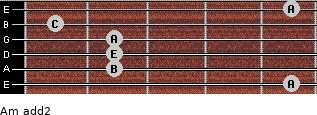 Am add(2) for guitar on frets 5, 2, 2, 2, 1, 5
