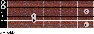 Am add(2) for guitar on frets 5, 2, 2, 5, 0, 0