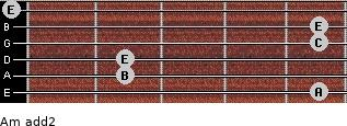 Am add(2) for guitar on frets 5, 2, 2, 5, 5, 0