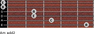 Am add(2) for guitar on frets 5, 3, 2, 2, 0, 0
