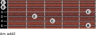 Am add(2) for guitar on frets 5, 3, 2, 5, 0, 0