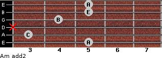 Am add(2) for guitar on frets 5, 3, x, 4, 5, 5