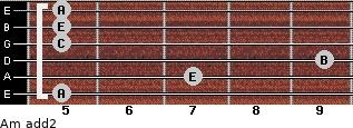 Am add(2) for guitar on frets 5, 7, 9, 5, 5, 5