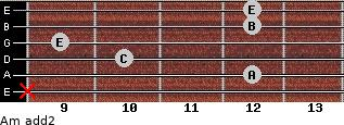 Am add(2) for guitar on frets x, 12, 10, 9, 12, 12