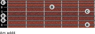 Am add(4) for guitar on frets 5, 0, 0, 5, 3, 0