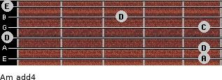 Am add(4) for guitar on frets 5, 5, 0, 5, 3, 0