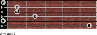Am(add7) for guitar on frets 5, 0, 2, 1, 1, 0