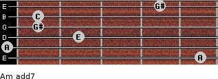 Am(add7) for guitar on frets 5, 0, 2, 1, 1, 4