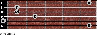 Am(add7) for guitar on frets 5, 0, 2, 1, 1, 5