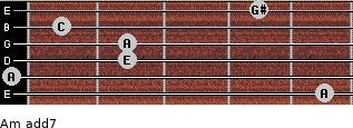 Am(add7) for guitar on frets 5, 0, 2, 2, 1, 4