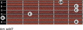 Am(add7) for guitar on frets 5, 0, 2, 5, 5, 4